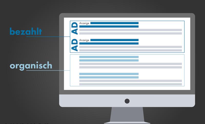 Suchmaschinenwerbung (SEA) – Die Welt der Suchmaschinen