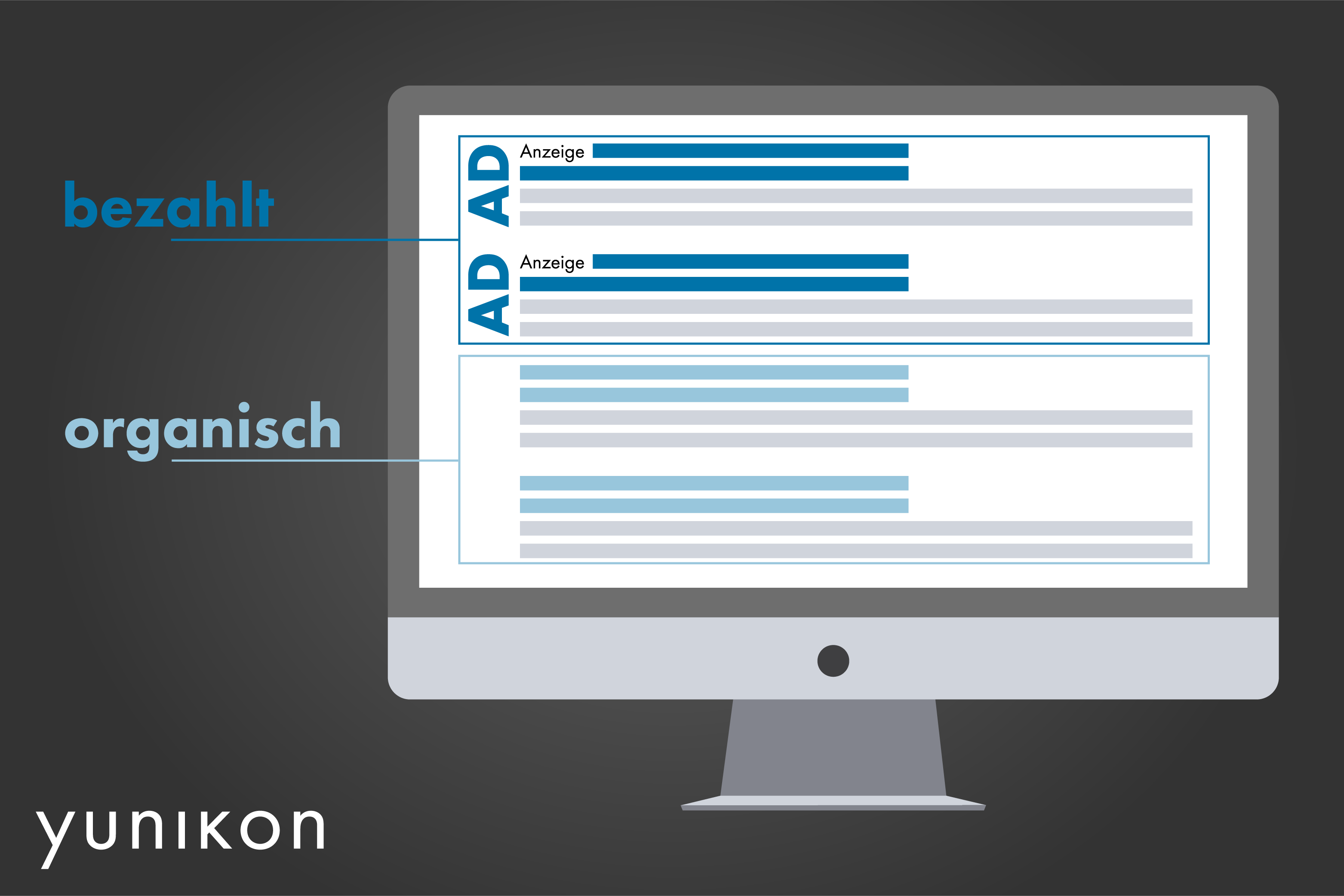 yunikon-die-welt-der-suchmaschinen-infografik